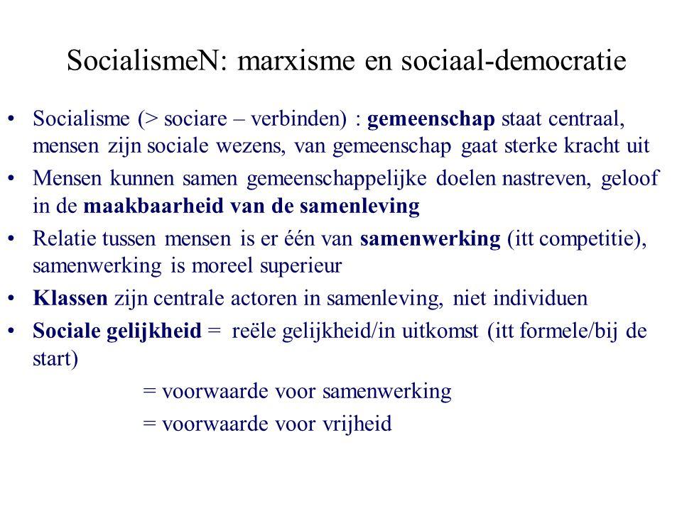 SocialismeN: marxisme en sociaal-democratie Socialisme (> sociare – verbinden) : gemeenschap staat centraal, mensen zijn sociale wezens, van gemeensch