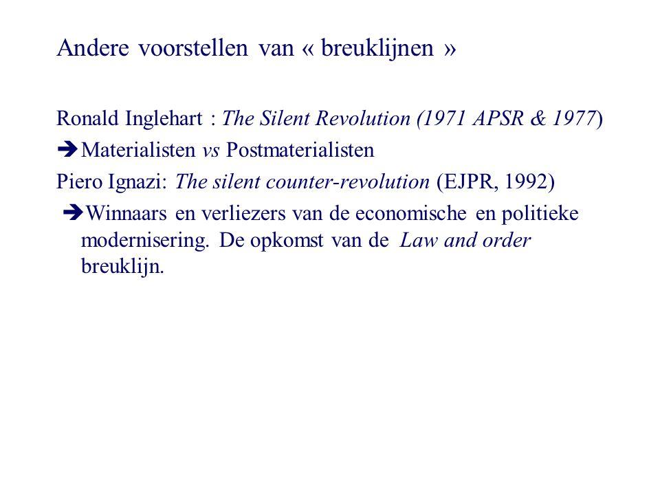 Andere voorstellen van « breuklijnen » Ronald Inglehart : The Silent Revolution (1971 APSR & 1977)  Materialisten vs Postmaterialisten Piero Ignazi: