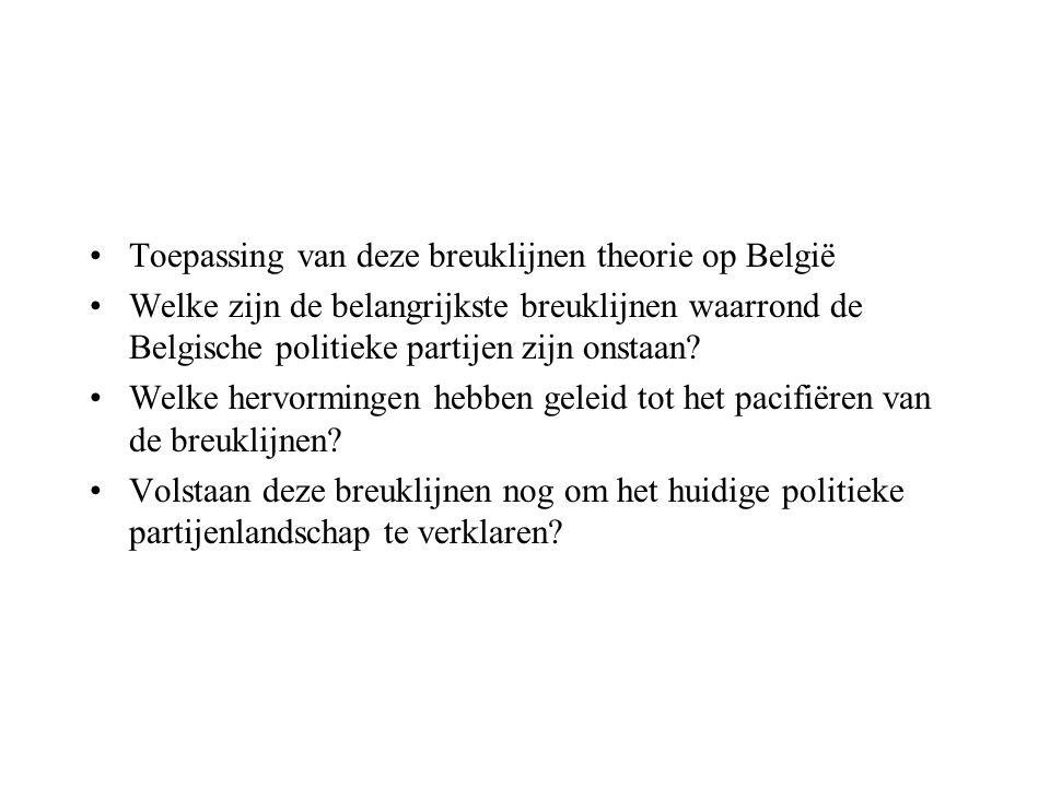 Toepassing van deze breuklijnen theorie op België Welke zijn de belangrijkste breuklijnen waarrond de Belgische politieke partijen zijn onstaan? Welke