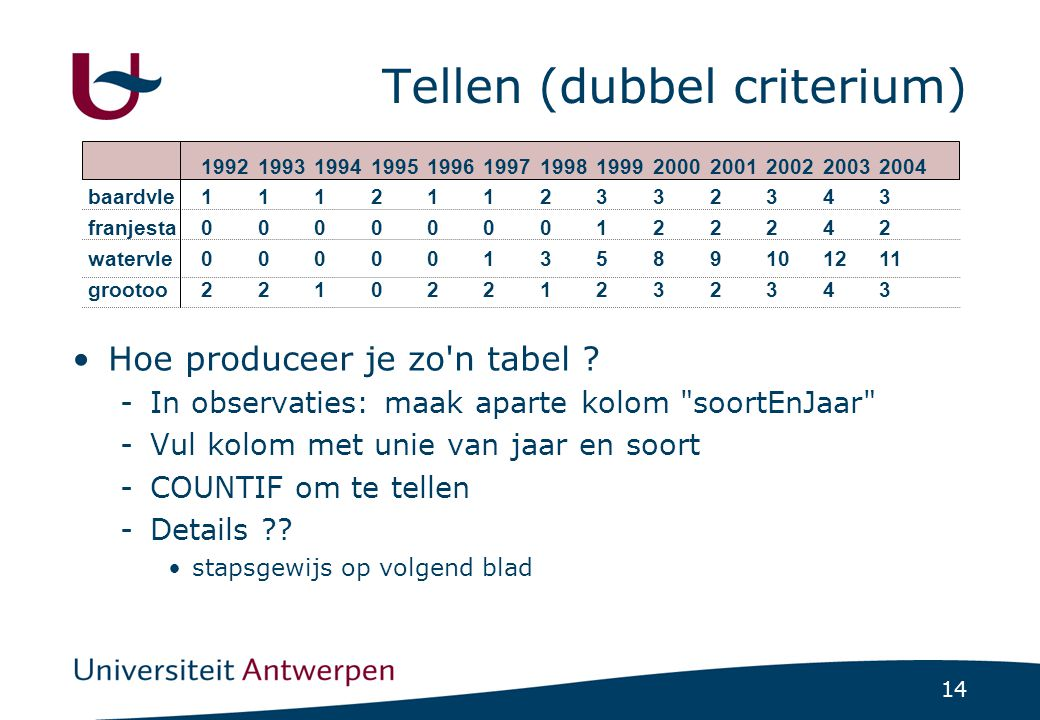 14 Tellen (dubbel criterium) Hoe produceer je zo'n tabel ? -In observaties: maak aparte kolom