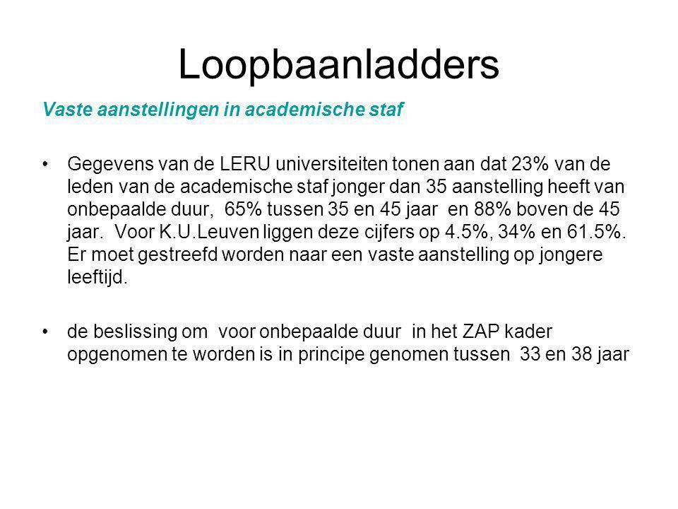 Loopbaanladders Vaste aanstellingen in academische staf Gegevens van de LERU universiteiten tonen aan dat 23% van de leden van de academische staf jon