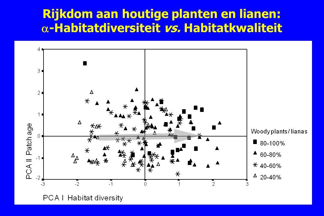 Rijkdom aan houtige planten en lianen:  -Habitatdiversiteit vs. Habitatkwaliteit