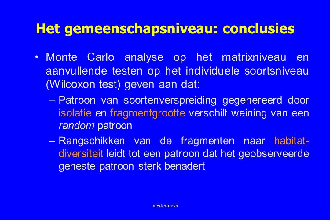 nestedness Het gemeenschapsniveau: conclusies Monte Carlo analyse op het matrixniveau en aanvullende testen op het individuele soortsniveau (Wilcoxon