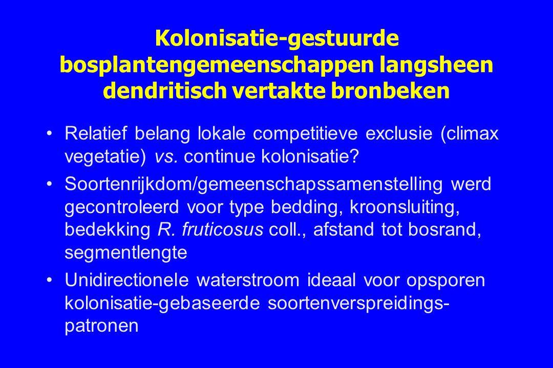 Kolonisatie-gestuurde bosplantengemeenschappen langsheen dendritisch vertakte bronbeken Relatief belang lokale competitieve exclusie (climax vegetatie
