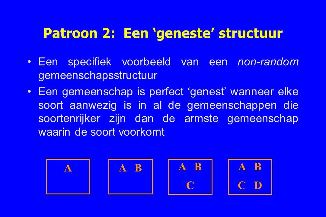Patroon 2: Een 'geneste' structuur Een specifiek voorbeeld van een non-random gemeenschapsstructuur Een gemeenschap is perfect 'genest' wanneer elke s