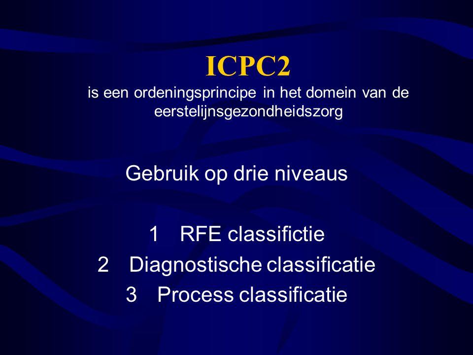 ICPC2 is een ordeningsprincipe in het domein van de eerstelijnsgezondheidszorg Gebruik op drie niveaus 1RFE classifictie 2Diagnostische classificatie