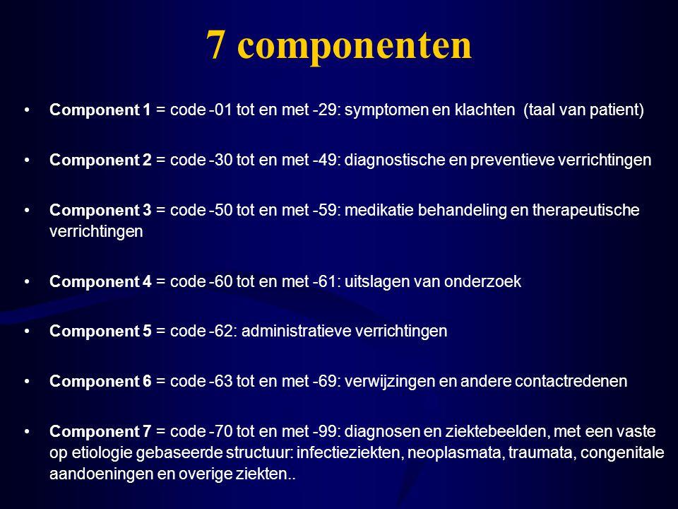 7 componenten Component 1 = code -01 tot en met -29: symptomen en klachten (taal van patient) Component 2 = code -30 tot en met -49: diagnostische en