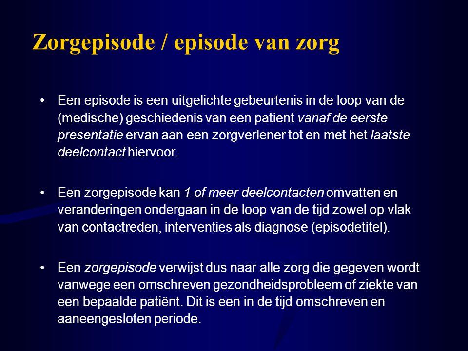 Zorgepisode / episode van zorg Een episode is een uitgelichte gebeurtenis in de loop van de (medische) geschiedenis van een patient vanaf de eerste pr