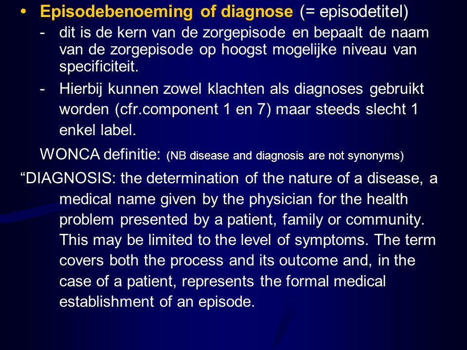 Episodebenoeming of diagnose (= episodetitel) -dit is de kern van de zorgepisode en bepaalt de naam van de zorgepisode op hoogst mogelijke niveau van