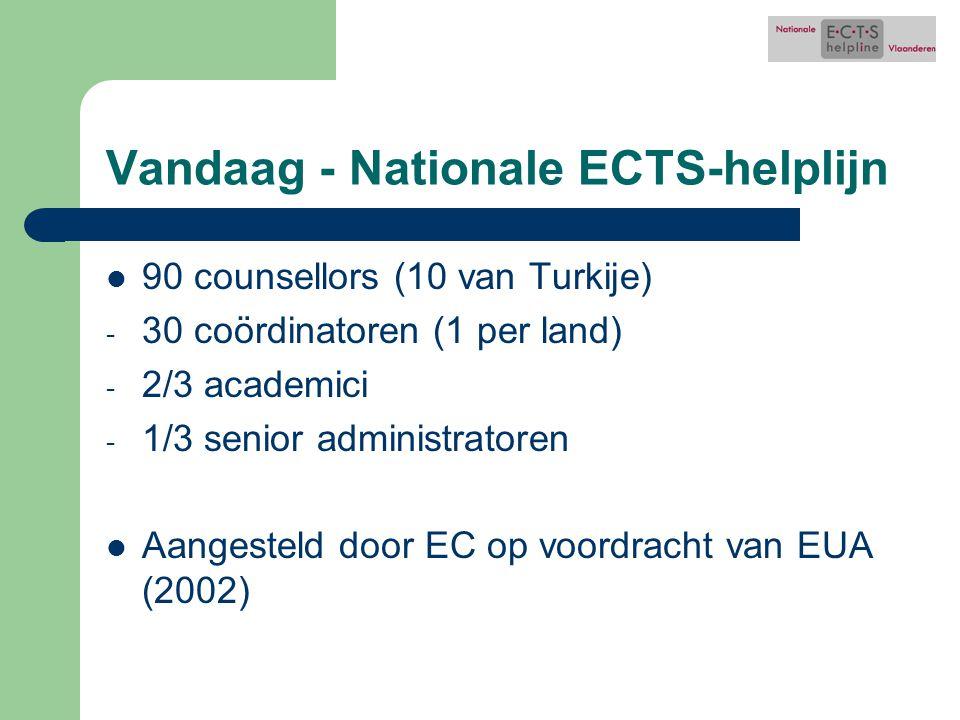 Vandaag - Nationale ECTS-helplijn 90 counsellors (10 van Turkije) - 30 coördinatoren (1 per land) - 2/3 academici - 1/3 senior administratoren Aangesteld door EC op voordracht van EUA (2002)