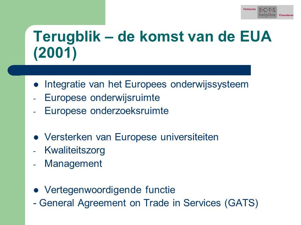 Terugblik – de komst van de EUA (2001) Integratie van het Europees onderwijssysteem - Europese onderwijsruimte - Europese onderzoeksruimte Versterken van Europese universiteiten - Kwaliteitszorg - Management Vertegenwoordigende functie - General Agreement on Trade in Services (GATS)