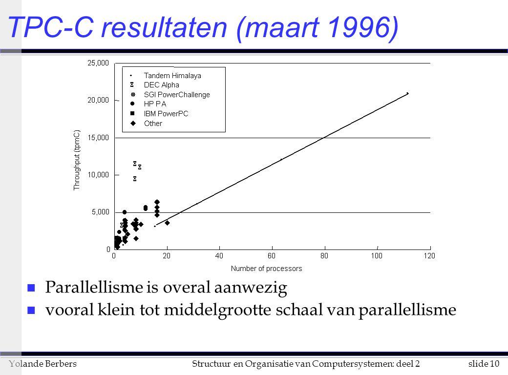 slide 10Structuur en Organisatie van Computersystemen: deel 2Yolande Berbers TPC-C resultaten (maart 1996) n Parallellisme is overal aanwezig n vooral klein tot middelgrootte schaal van parallellisme