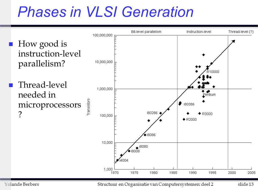 slide 13Structuur en Organisatie van Computersystemen: deel 2Yolande Berbers Phases in VLSI Generation n How good is instruction-level parallelism? n
