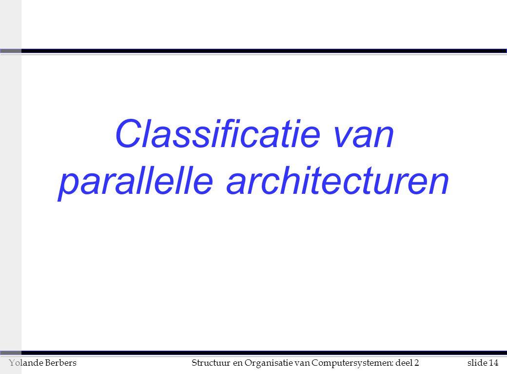 slide 14Structuur en Organisatie van Computersystemen: deel 2Yolande Berbers Classificatie van parallelle architecturen