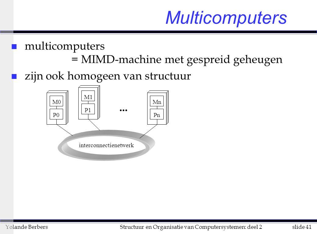 slide 41Structuur en Organisatie van Computersystemen: deel 2Yolande Berbers Multicomputers n multicomputers = MIMD-machine met gespreid geheugen n zijn ook homogeen van structuur interconnectienetwerk M0 P0 M1 P1 Mn Pn...