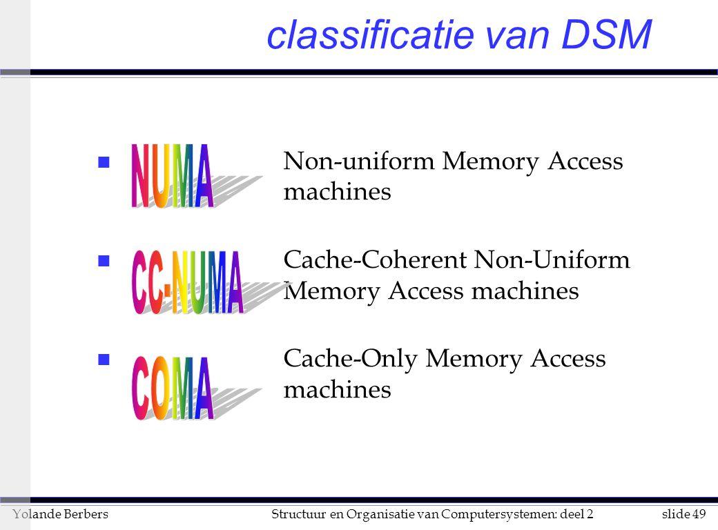slide 49Structuur en Organisatie van Computersystemen: deel 2Yolande Berbers classificatie van DSM n Non-uniform Memory Access machines n Cache-Coherent Non-Uniform Memory Access machines n Cache-Only Memory Access machines
