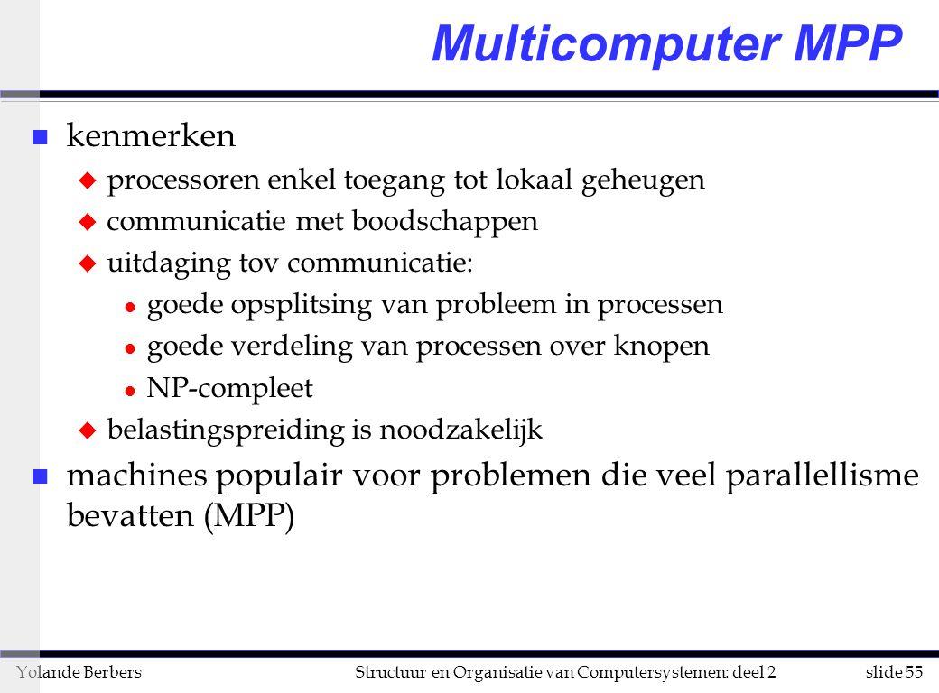 slide 55Structuur en Organisatie van Computersystemen: deel 2Yolande Berbers Multicomputer MPP n kenmerken u processoren enkel toegang tot lokaal gehe