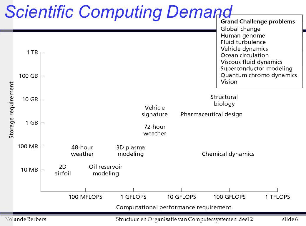 slide 107Structuur en Organisatie van Computersystemen: deel 2Yolande Berbers Granulariteit van parallellisme en uitwerking