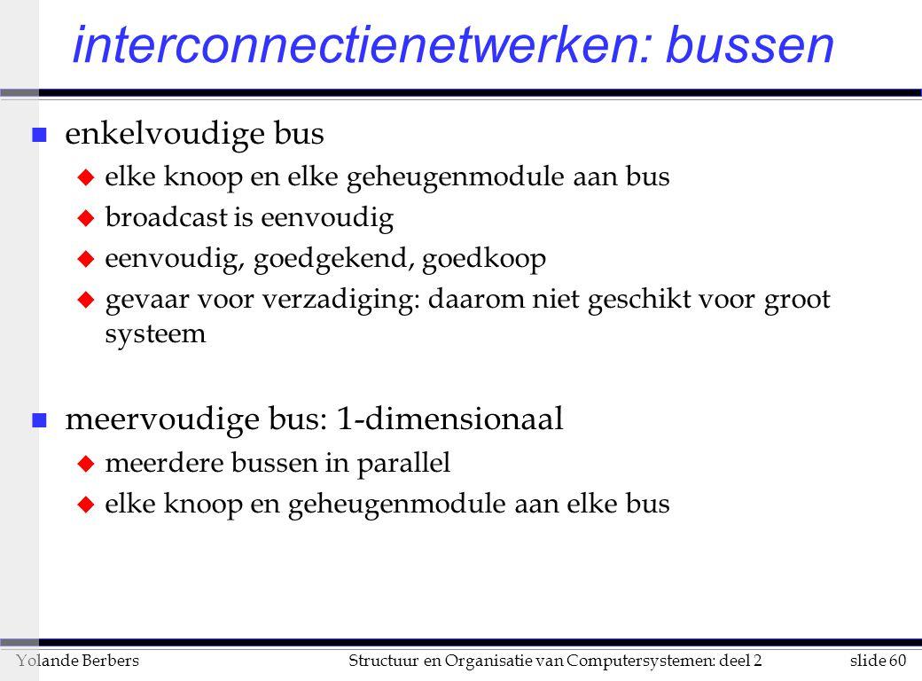 slide 60Structuur en Organisatie van Computersystemen: deel 2Yolande Berbers interconnectienetwerken: bussen n enkelvoudige bus u elke knoop en elke geheugenmodule aan bus u broadcast is eenvoudig u eenvoudig, goedgekend, goedkoop u gevaar voor verzadiging: daarom niet geschikt voor groot systeem n meervoudige bus: 1-dimensionaal u meerdere bussen in parallel u elke knoop en geheugenmodule aan elke bus