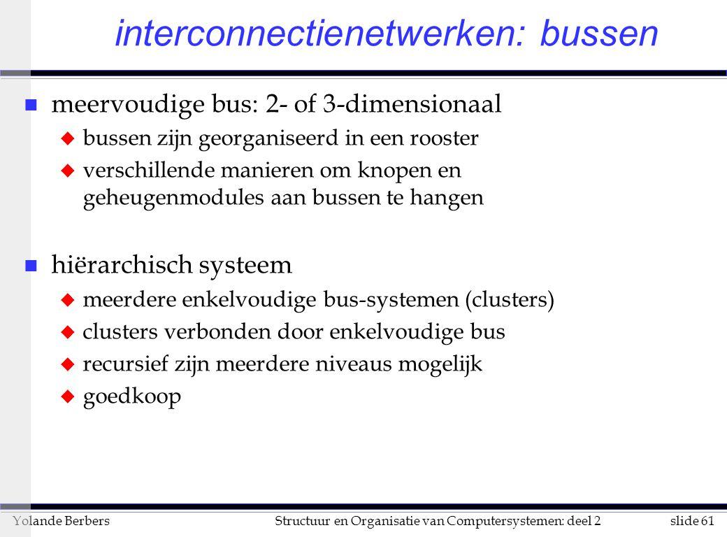 slide 61Structuur en Organisatie van Computersystemen: deel 2Yolande Berbers interconnectienetwerken: bussen n meervoudige bus: 2- of 3-dimensionaal u bussen zijn georganiseerd in een rooster u verschillende manieren om knopen en geheugenmodules aan bussen te hangen n hiërarchisch systeem u meerdere enkelvoudige bus-systemen (clusters) u clusters verbonden door enkelvoudige bus u recursief zijn meerdere niveaus mogelijk u goedkoop