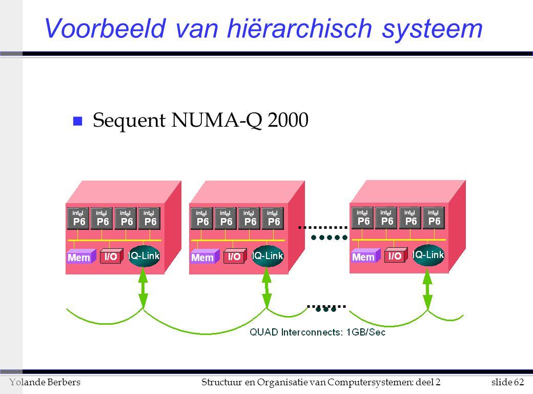 slide 62Structuur en Organisatie van Computersystemen: deel 2Yolande Berbers Voorbeeld van hiërarchisch systeem n Sequent NUMA-Q 2000
