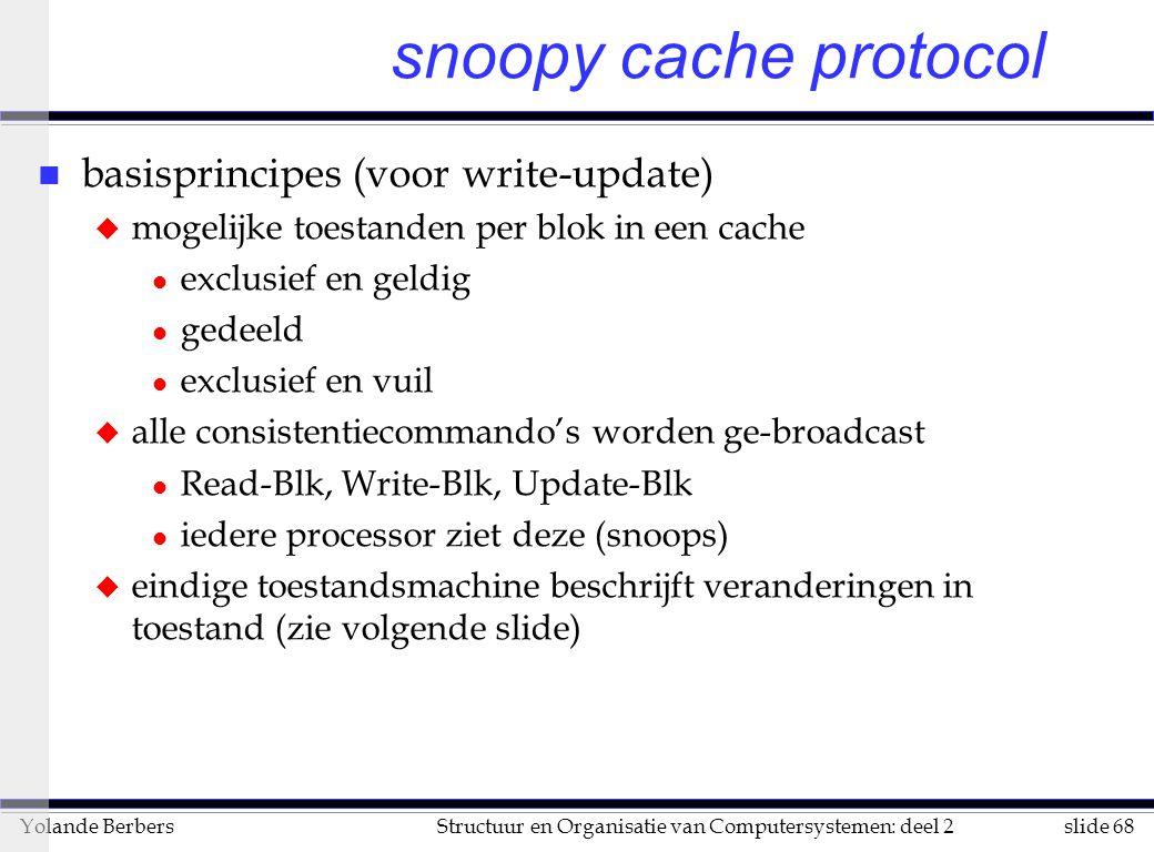 slide 68Structuur en Organisatie van Computersystemen: deel 2Yolande Berbers snoopy cache protocol n basisprincipes (voor write-update) u mogelijke toestanden per blok in een cache l exclusief en geldig l gedeeld l exclusief en vuil u alle consistentiecommando's worden ge-broadcast l Read-Blk, Write-Blk, Update-Blk l iedere processor ziet deze (snoops) u eindige toestandsmachine beschrijft veranderingen in toestand (zie volgende slide)