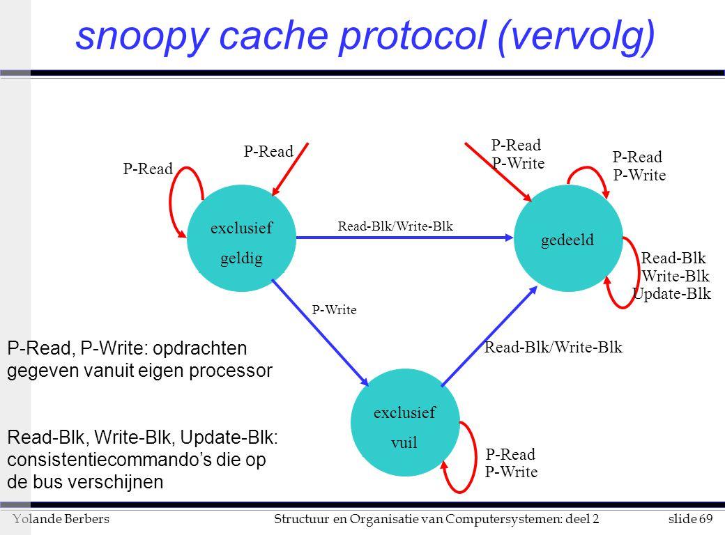 slide 69Structuur en Organisatie van Computersystemen: deel 2Yolande Berbers snoopy cache protocol (vervolg) exclusief geldig gedeeld exclusief vuil Read-Blk/Write-Blk Read-Blk Write-Blk Update-Blk P-Read P-Write P-Read P-Write P-Read P-Write P-Read, P-Write: opdrachten gegeven vanuit eigen processor Read-Blk, Write-Blk, Update-Blk: consistentiecommando's die op de bus verschijnen