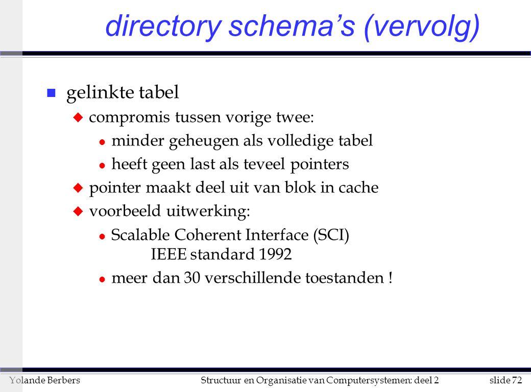 slide 72Structuur en Organisatie van Computersystemen: deel 2Yolande Berbers directory schema's (vervolg) n gelinkte tabel u compromis tussen vorige twee: l minder geheugen als volledige tabel l heeft geen last als teveel pointers u pointer maakt deel uit van blok in cache u voorbeeld uitwerking: l Scalable Coherent Interface (SCI) IEEE standard 1992 l meer dan 30 verschillende toestanden !