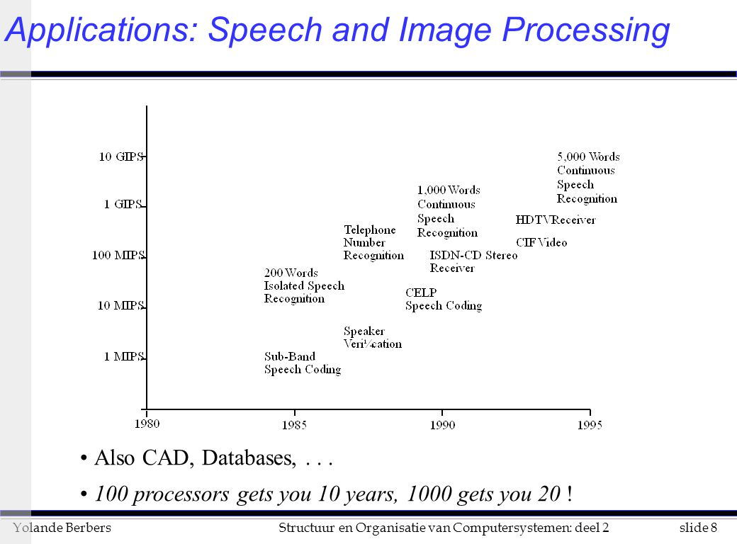 slide 29Structuur en Organisatie van Computersystemen: deel 2Yolande Berbers n vector processing: basis principes vervang DO 1 I=1,N 1C(I) = A(I) + B(I) (N scalaire optellingen) l door C(1:N) = A(1:N) + B(1:N) (1 vector optelling) Supercomputers of vectorcomputers (vervolg)