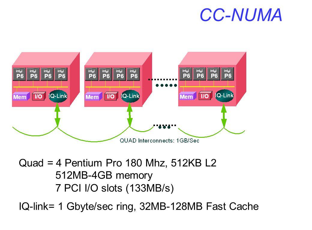 CC-NUMA Quad = 4 Pentium Pro 180 Mhz, 512KB L2 512MB-4GB memory 7 PCI I/O slots (133MB/s) IQ-link= 1 Gbyte/sec ring, 32MB-128MB Fast Cache