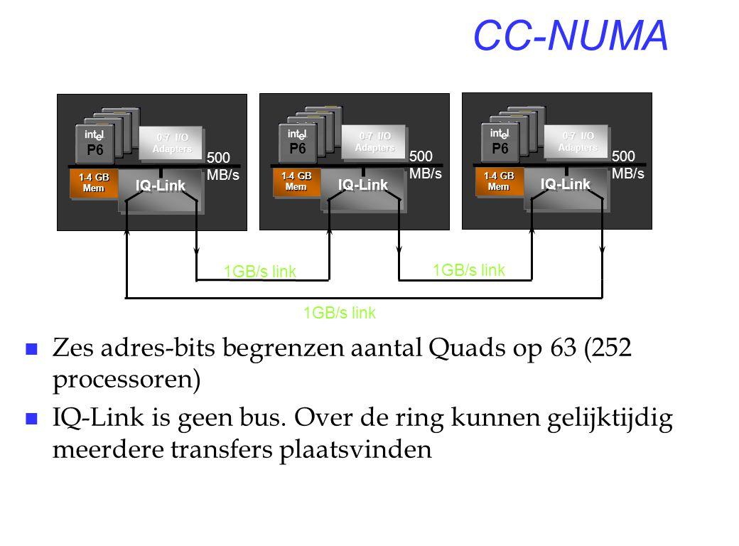 CC-NUMA 1GB/s link 1-4 GB Mem P6 0-7 I/O Adapters 500 MB/s 1-4 GB Mem P6 0-7 I/O Adapters 500 MB/s 1-4 GB Mem P6 0-7 I/O Adapters 500 MB/s 1GB/s link IQ-Link n Zes adres-bits begrenzen aantal Quads op 63 (252 processoren) n IQ-Link is geen bus.