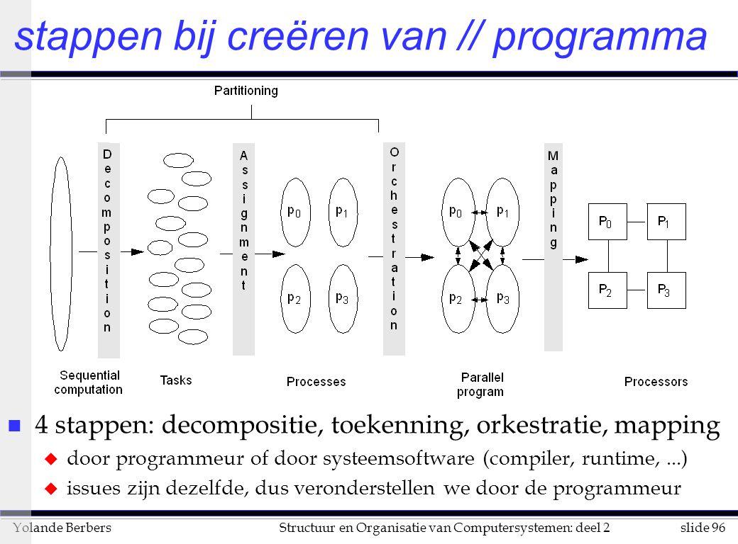 slide 96Structuur en Organisatie van Computersystemen: deel 2Yolande Berbers stappen bij creëren van // programma n 4 stappen: decompositie, toekenning, orkestratie, mapping u door programmeur of door systeemsoftware (compiler, runtime,...) u issues zijn dezelfde, dus veronderstellen we door de programmeur