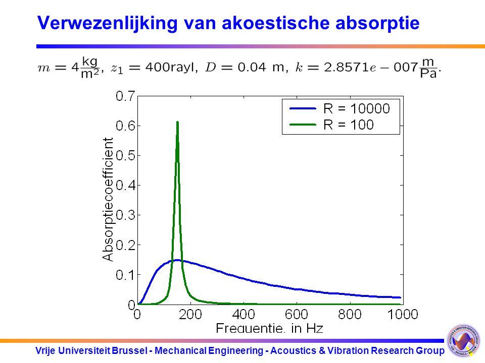 Vrije Universiteit Brussel - Mechanical Engineering - Acoustics & Vibration Research Group Verwezenlijking van akoestische absorptie