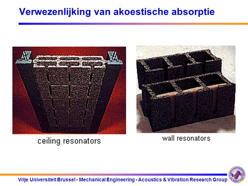 Vrije Universiteit Brussel - Mechanical Engineering - Acoustics & Vibration Research Group Voorbeeld: Helmholz resonator Verwezenlijking van akoestisc