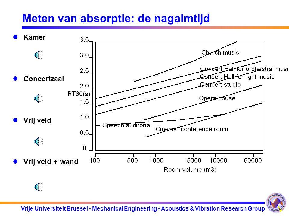 Vrije Universiteit Brussel - Mechanical Engineering - Acoustics & Vibration Research Group Meten van absorptie: de nagalmtijd Modellen: 1.Eyring-Norri