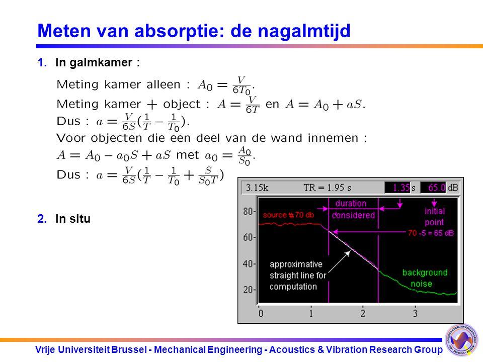 Vrije Universiteit Brussel - Mechanical Engineering - Acoustics & Vibration Research Group Meten van absorptie: de nagalmtijd Kamer Concertzaal Vrij v