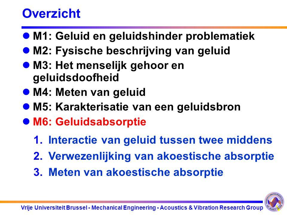Vrije Universiteit Brussel - Mechanical Engineering - Acoustics & Vibration Research Group Overzicht M1: Geluid en geluidshinder problematiek M2: Fysische beschrijving van geluid M3: Het menselijk gehoor en geluidsdoofheid M4: Meten van geluid M5: Karakterisatie van een geluidsbron M6: Geluidsabsorptie M7: Geluidsisolatie M8: Voorkomingsbeleid op de werkvloer M9: Gemeenschapsgeluidshinder 1.Interactie van geluid tussen twee middens 2.Verwezenlijking van akoestische absorptie 3.Meten van akoestische absorptie
