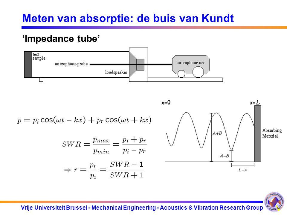 Vrije Universiteit Brussel - Mechanical Engineering - Acoustics & Vibration Research Group Meten van absorptie: de nagalmtijd ISO 354-1985: 'Measureme
