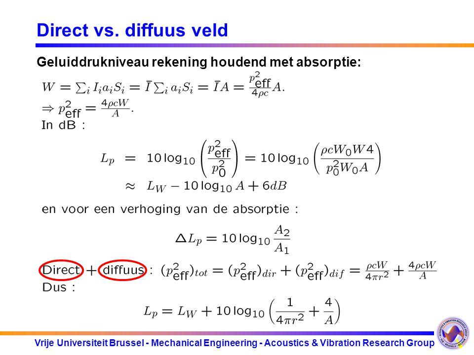 Vrije Universiteit Brussel - Mechanical Engineering - Acoustics & Vibration Research Group Toepassing van geluidsabsorberende middelen Zaalakoestiek: