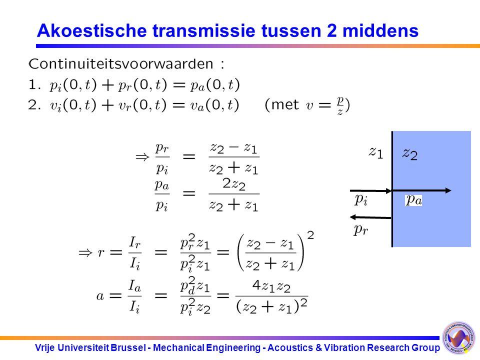 Vrije Universiteit Brussel - Mechanical Engineering - Acoustics & Vibration Research Group Akoestische transmissie tussen 2 middens