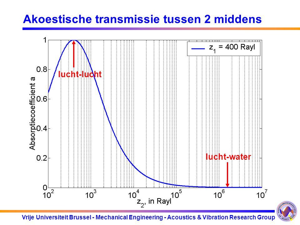 Vrije Universiteit Brussel - Mechanical Engineering - Acoustics & Vibration Research Group Akoestische transmissie tussen 2 middens lucht-lucht lucht-water