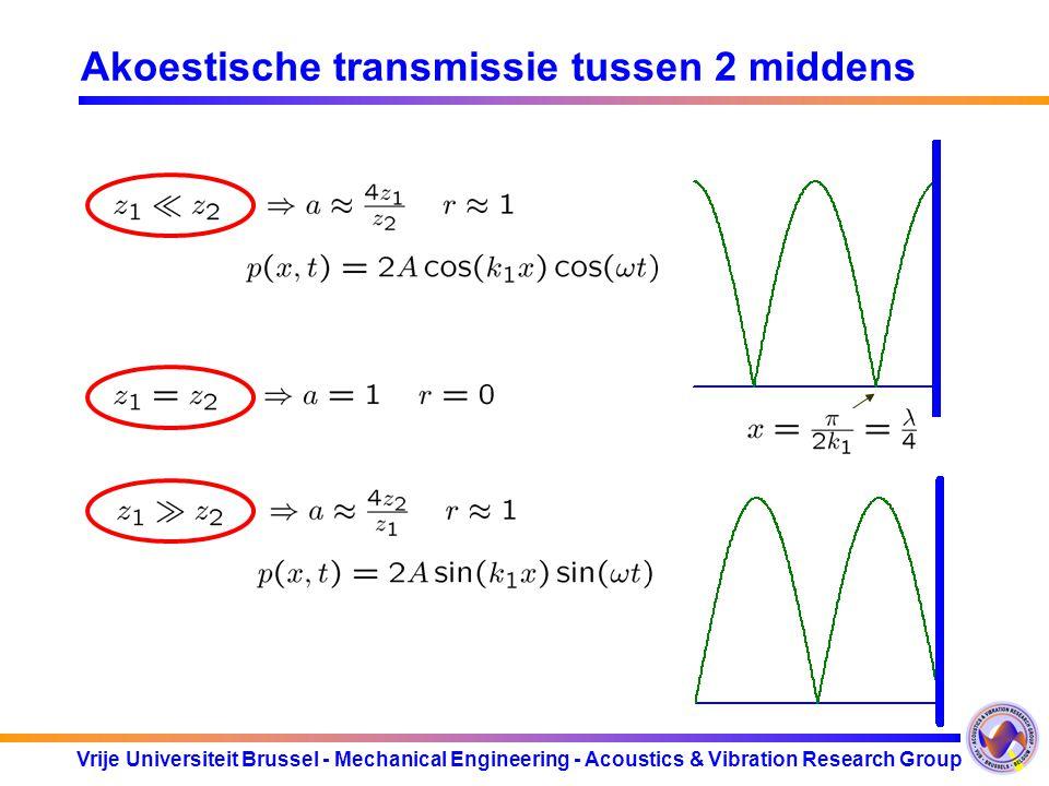Vrije Universiteit Brussel - Mechanical Engineering - Acoustics & Vibration Research Group Akoestische transmissie tussen 2 middens lucht-lucht lucht-