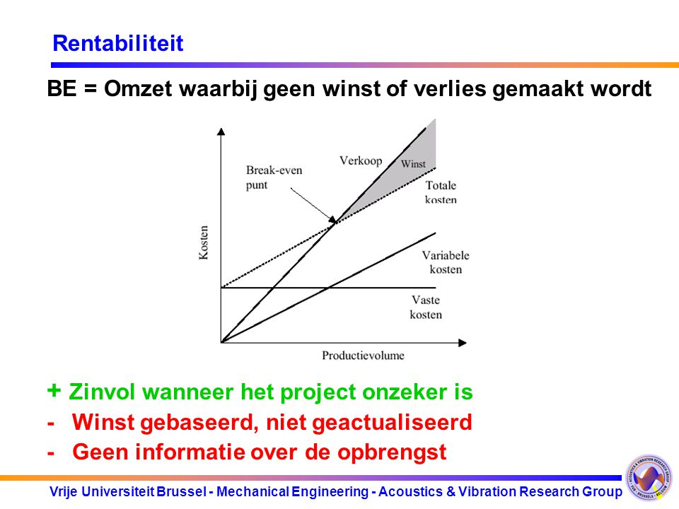 Vrije Universiteit Brussel - Mechanical Engineering - Acoustics & Vibration Research Group Rentabiliteit BE = Omzet waarbij geen winst of verlies gemaakt wordt + Zinvol wanneer het project onzeker is -Winst gebaseerd, niet geactualiseerd -Geen informatie over de opbrengst