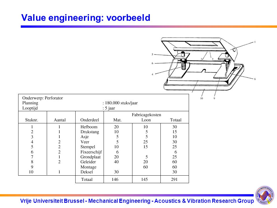 Vrije Universiteit Brussel - Mechanical Engineering - Acoustics & Vibration Research Group Value engineering: voorbeeld
