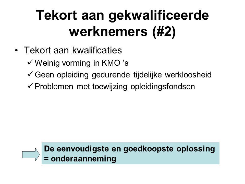 Tekort aan gekwalificeerde werknemers (#2) Tekort aan kwalificaties Weinig vorming in KMO 's Geen opleiding gedurende tijdelijke werkloosheid Probleme