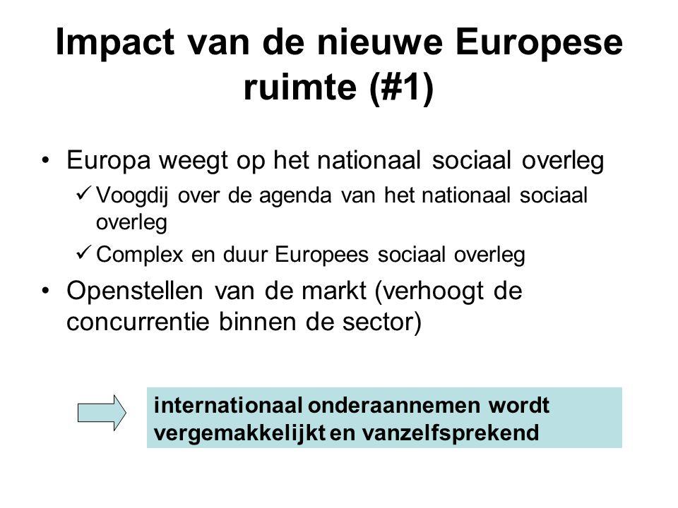 Impact van de nieuwe Europese ruimte (#1) Europa weegt op het nationaal sociaal overleg Voogdij over de agenda van het nationaal sociaal overleg Complex en duur Europees sociaal overleg Openstellen van de markt (verhoogt de concurrentie binnen de sector) internationaal onderaannemen wordt vergemakkelijkt en vanzelfsprekend