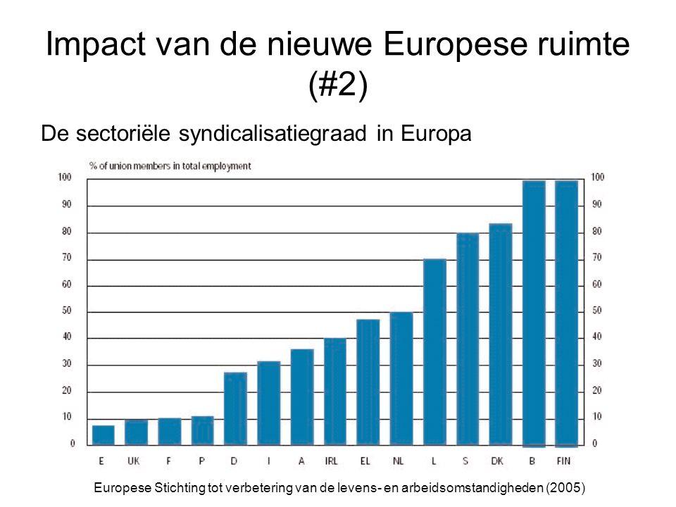 Impact van de nieuwe Europese ruimte (#2) De sectoriële syndicalisatiegraad in Europa Europese Stichting tot verbetering van de levens- en arbeidsomstandigheden (2005)