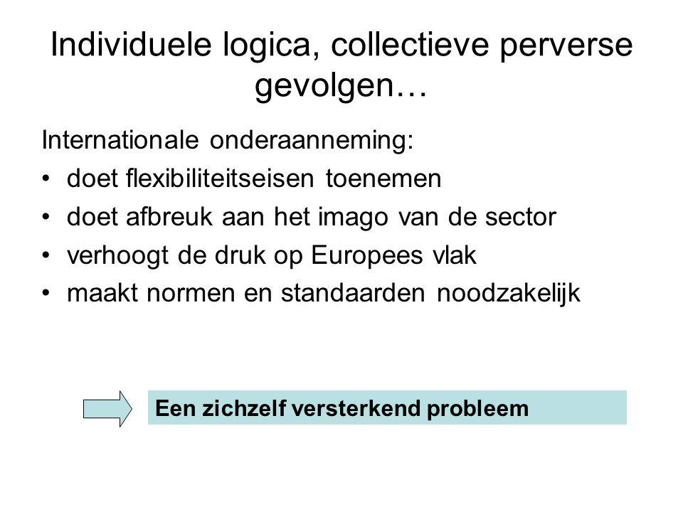 Individuele logica, collectieve perverse gevolgen… Internationale onderaanneming: doet flexibiliteitseisen toenemen doet afbreuk aan het imago van de sector verhoogt de druk op Europees vlak maakt normen en standaarden noodzakelijk Een zichzelf versterkend probleem