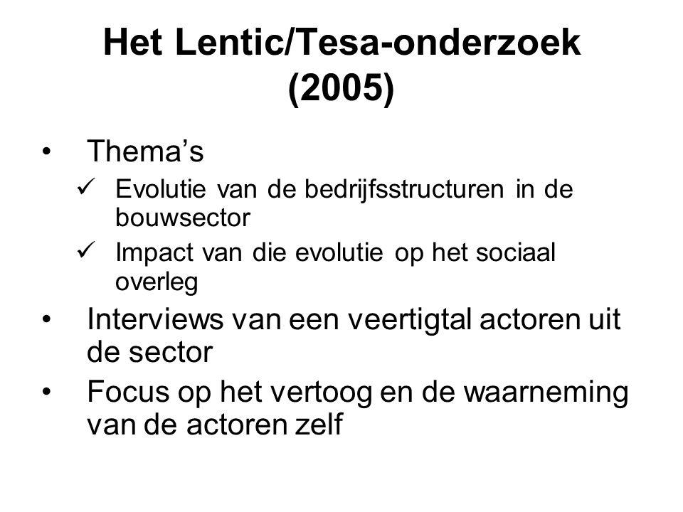 Het Lentic/Tesa-onderzoek (2005) Thema's Evolutie van de bedrijfsstructuren in de bouwsector Impact van die evolutie op het sociaal overleg Interviews van een veertigtal actoren uit de sector Focus op het vertoog en de waarneming van de actoren zelf