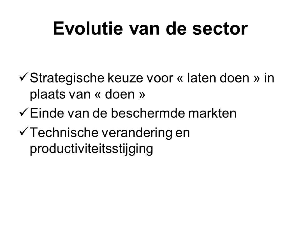 Evolutie van de sector Strategische keuze voor « laten doen » in plaats van « doen » Einde van de beschermde markten Technische verandering en product